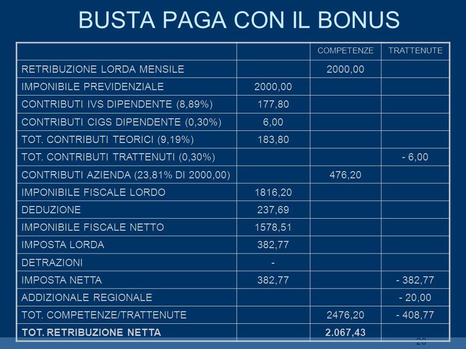 20 BUSTA PAGA CON IL BONUS COMPETENZETRATTENUTE RETRIBUZIONE LORDA MENSILE2000,00 IMPONIBILE PREVIDENZIALE2000,00 CONTRIBUTI IVS DIPENDENTE (8,89%)177