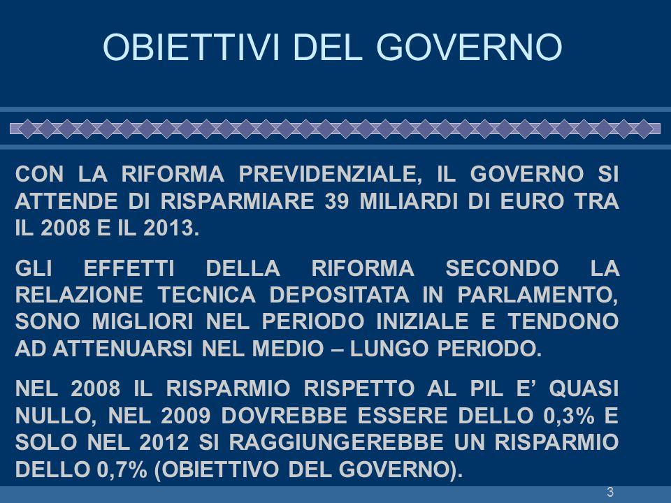 3 OBIETTIVI DEL GOVERNO CON LA RIFORMA PREVIDENZIALE, IL GOVERNO SI ATTENDE DI RISPARMIARE 39 MILIARDI DI EURO TRA IL 2008 E IL 2013. GLI EFFETTI DELL