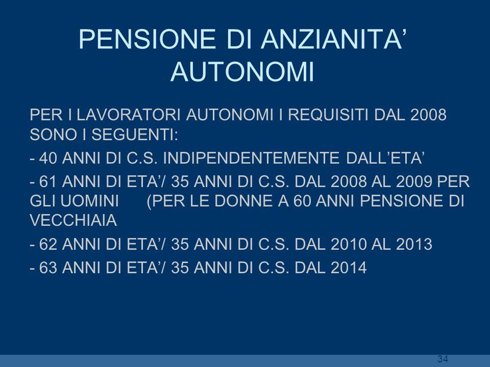 34 PENSIONE DI ANZIANITA AUTONOMI PER I LAVORATORI AUTONOMI I REQUISITI DAL 2008 SONO I SEGUENTI: - 40 ANNI DI C.S. INDIPENDENTEMENTE DALLETA - 61 ANN
