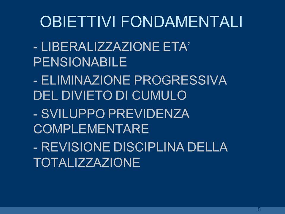 5 OBIETTIVI FONDAMENTALI - LIBERALIZZAZIONE ETA PENSIONABILE - ELIMINAZIONE PROGRESSIVA DEL DIVIETO DI CUMULO - SVILUPPO PREVIDENZA COMPLEMENTARE - RE