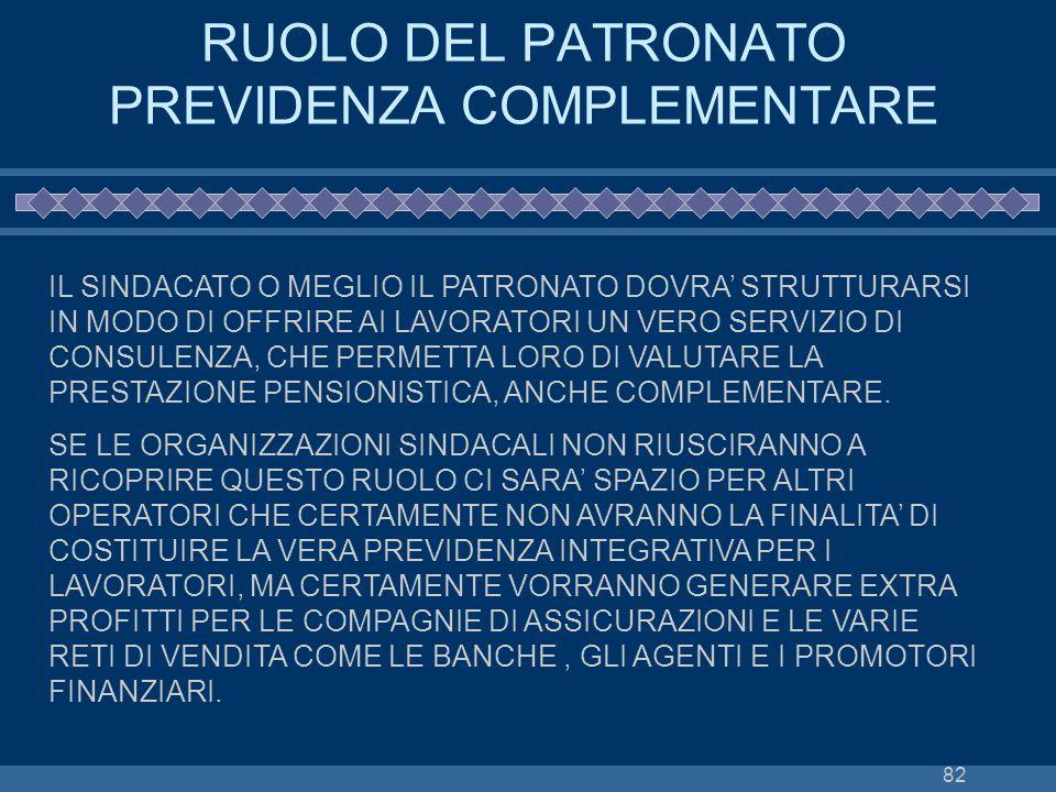 82 RUOLO DEL PATRONATO PREVIDENZA COMPLEMENTARE IL SINDACATO O MEGLIO IL PATRONATO DOVRA STRUTTURARSI IN MODO DI OFFRIRE AI LAVORATORI UN VERO SERVIZI