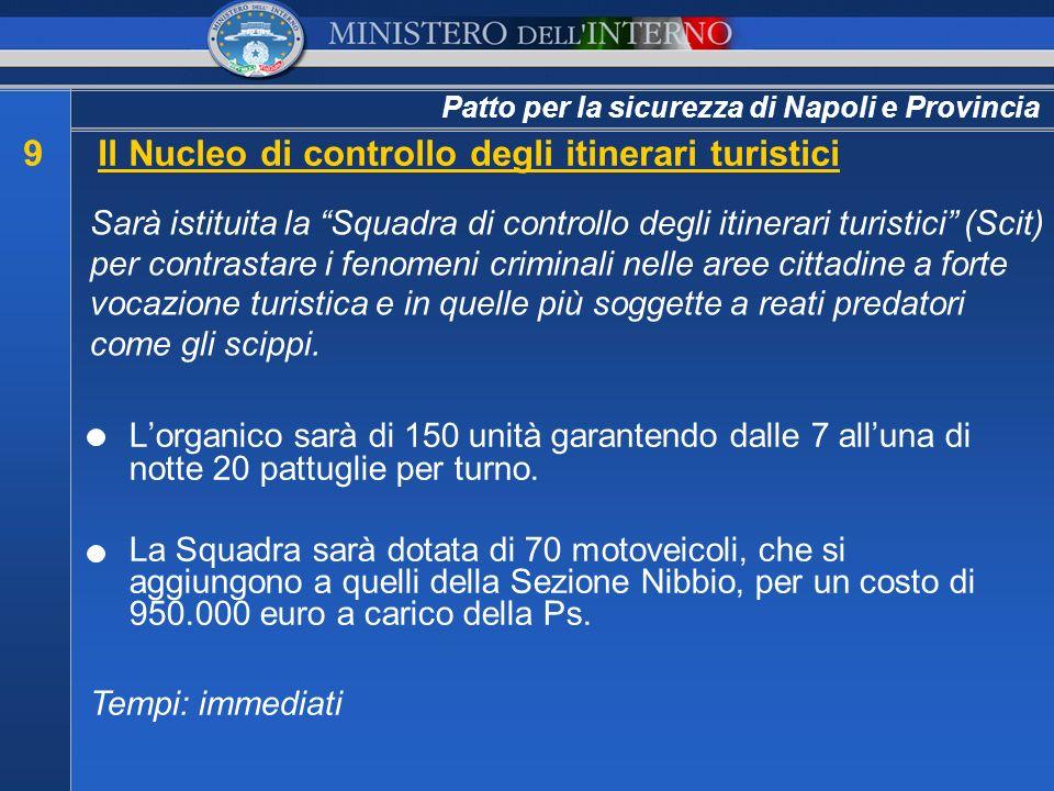 Patto per la sicurezza di Napoli e Provincia 9Il Nucleo di controllo degli itinerari turistici Sarà istituita la Squadra di controllo degli itinerari
