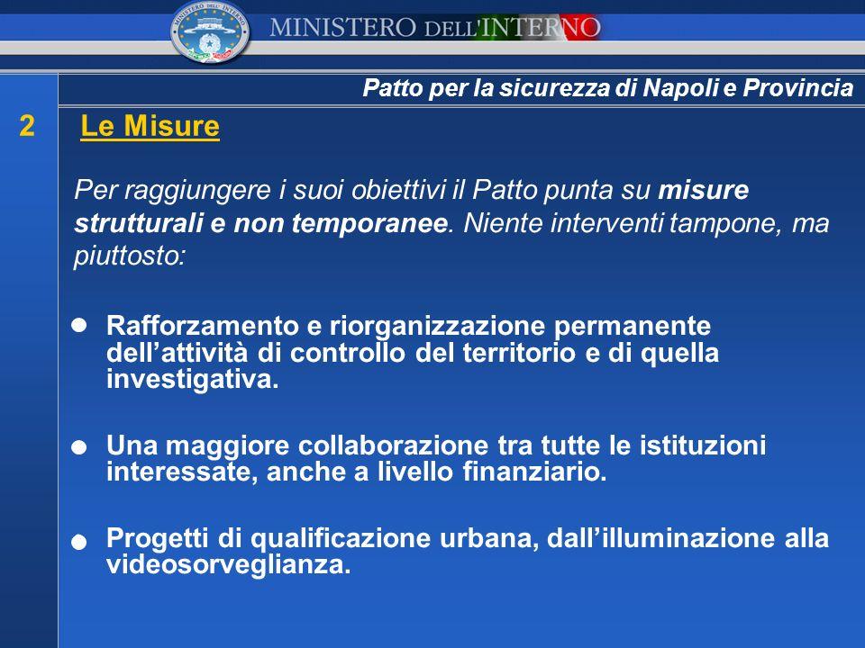 Patto per la sicurezza di Napoli e Provincia 2Le Misure Rafforzamento e riorganizzazione permanente dellattività di controllo del territorio e di quel