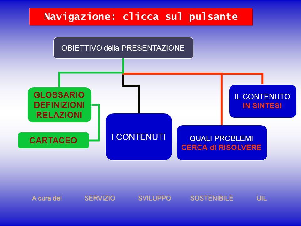 CARTACEO A cura del SERVIZIO SVILUPPO SOSTENIBILE UIL Navigazione: clicca sul pulsante I CONTENUTI OBIETTIVO della PRESENTAZIONE IL CONTENUTO IN SINTESI GLOSSARIO DEFINIZIONI RELAZIONI QUALI PROBLEMI CERCA di RISOLVERE