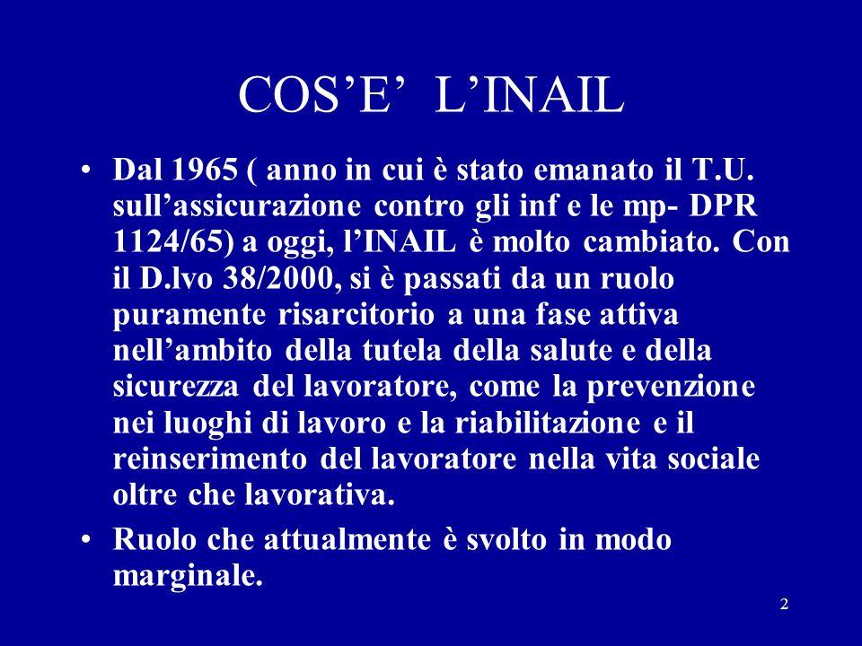 2 COSE LINAIL Dal 1965 ( anno in cui è stato emanato il T.U.