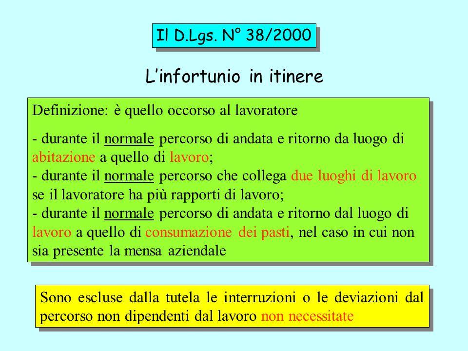 20 Il D.Lgs. N° 38/2000 Linfortunio in itinere Finalmente nel nuovo contesto normativo trova collocazione anche la tutela dellinfortunio in itinere or