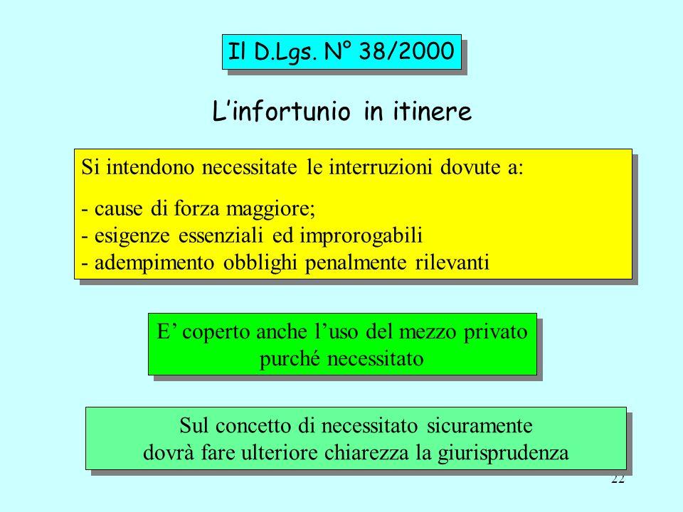 21 Il D.Lgs. N° 38/2000 Linfortunio in itinere Definizione: è quello occorso al lavoratore - durante il normale percorso di andata e ritorno da luogo