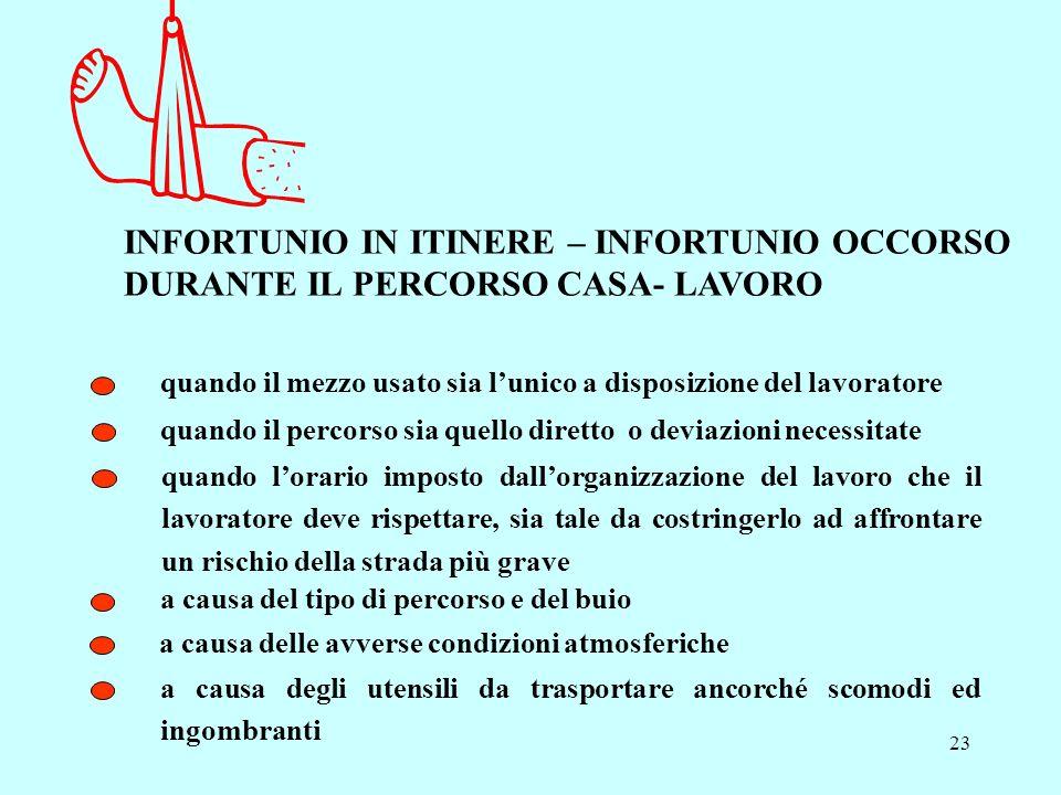 22 Il D.Lgs. N° 38/2000 Linfortunio in itinere Si intendono necessitate le interruzioni dovute a: - cause di forza maggiore; - esigenze essenziali ed