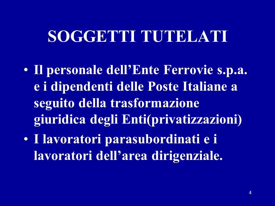 3 SOGGETTI TUTELATI Lassicurazione INAIL si applica ai lavoratori dipendenti, agli autonomi, ai lavoratori italiani allestero e a chi svolge un lavoro