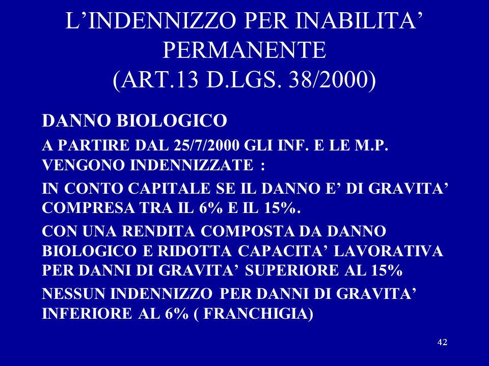 41 LINDENNIZZO PER INABILITA PERMANENTE (ART.13 D.LGS. 38/2000) INF/MP DAL 25 LUGLIO 2000 A COPERTURA DEL DANNO BIOLOGICO OVVERO DELLA LESIONE DELLINT