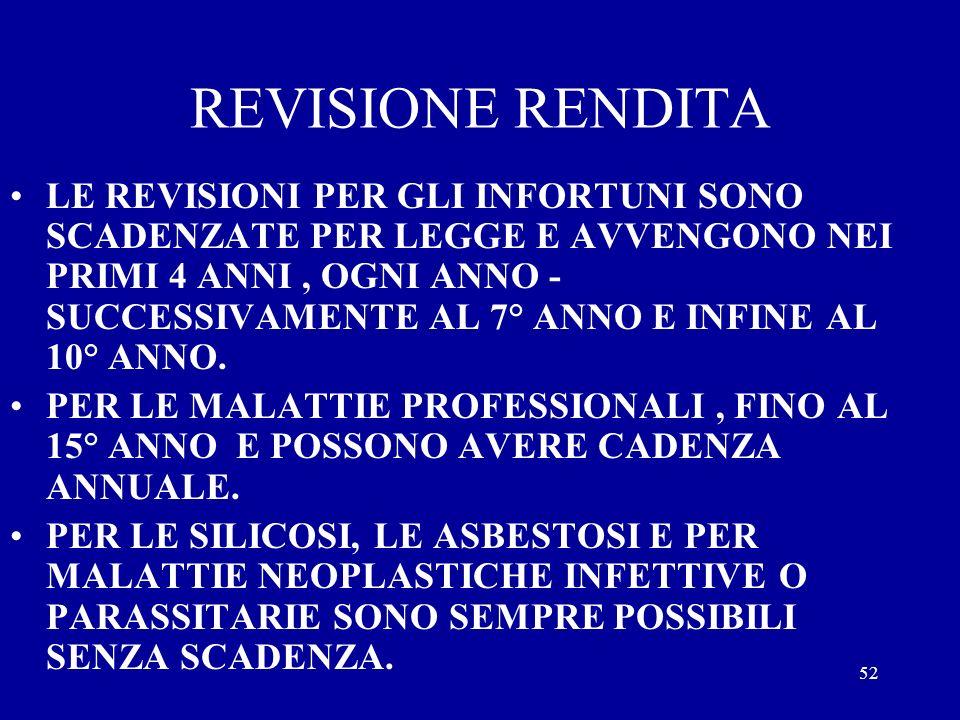 51 REVISIONE RENDITA CON IL D.LVO N. 38/2000, IN CASO DI AGGRAVAMENTO ( ENTRO 10 ANNI DALLA DATA DELLINFORTUNIO O ENTRO 15 ANNI DALLA M.P.) SI PUO CHI