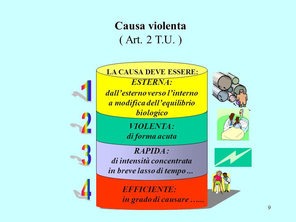 8 L'assicurazione comprende tutti i casi di infortunio avvenuti per causa violenta in occasione di lavoro, da cui sia derivata la morte o un'inabilità