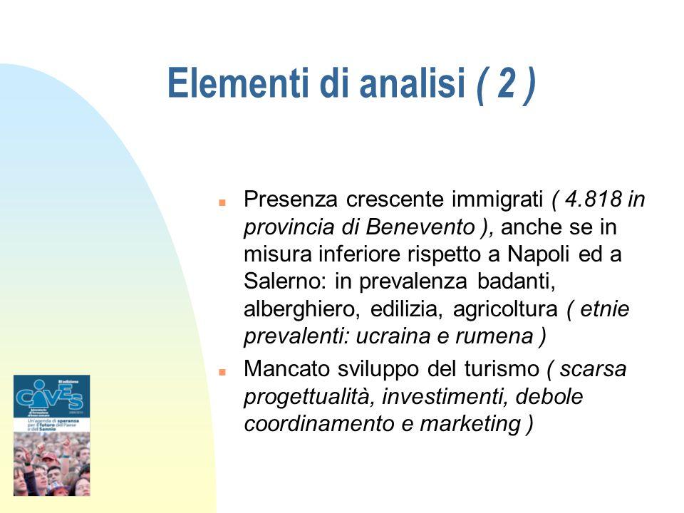 Elementi di analisi ( 2 ) n Presenza crescente immigrati ( 4.818 in provincia di Benevento ), anche se in misura inferiore rispetto a Napoli ed a Sale