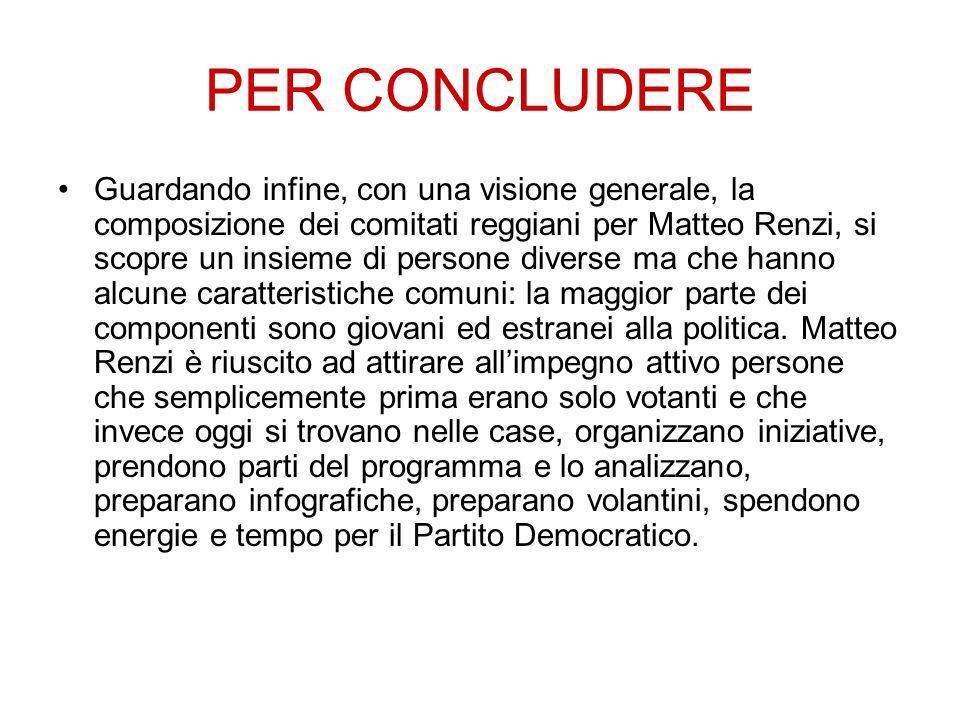 PER CONCLUDERE Guardando infine, con una visione generale, la composizione dei comitati reggiani per Matteo Renzi, si scopre un insieme di persone diverse ma che hanno alcune caratteristiche comuni: la maggior parte dei componenti sono giovani ed estranei alla politica.