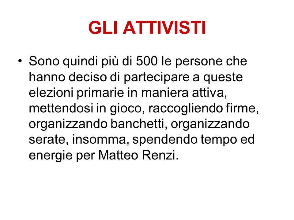 GLI ATTIVISTI Sono quindi più di 500 le persone che hanno deciso di partecipare a queste elezioni primarie in maniera attiva, mettendosi in gioco, raccogliendo firme, organizzando banchetti, organizzando serate, insomma, spendendo tempo ed energie per Matteo Renzi.