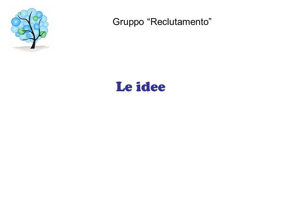 Le idee Gruppo Reclutamento