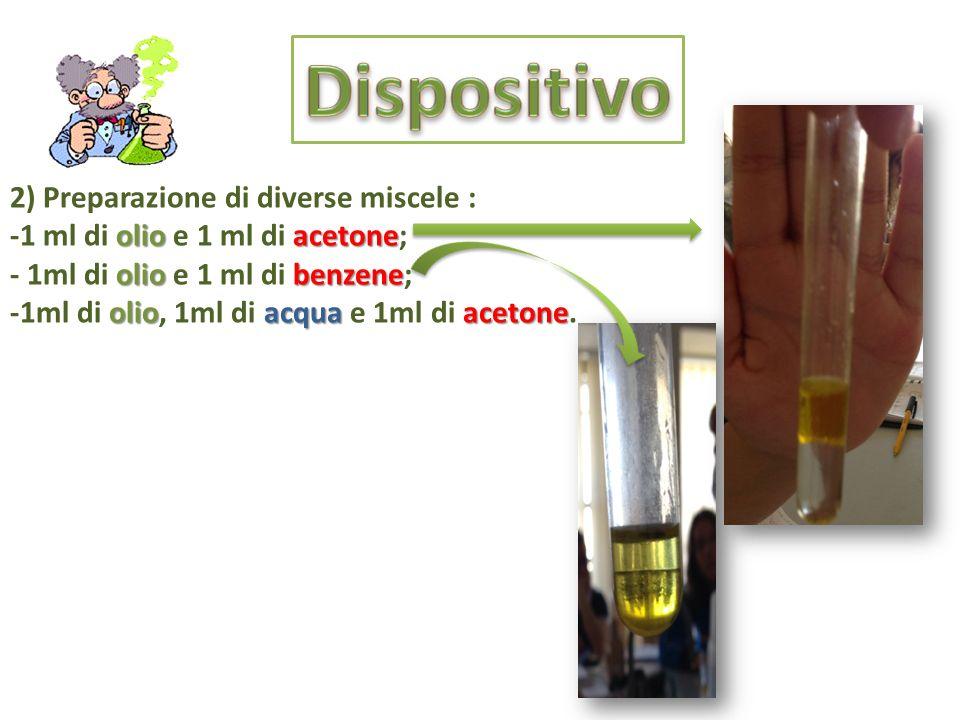 2) Preparazione di diverse miscele : olio acetone -1 ml di olio e 1 ml di acetone; oliobenzene - 1ml di olio e 1 ml di benzene; olioacquaacetone -1ml