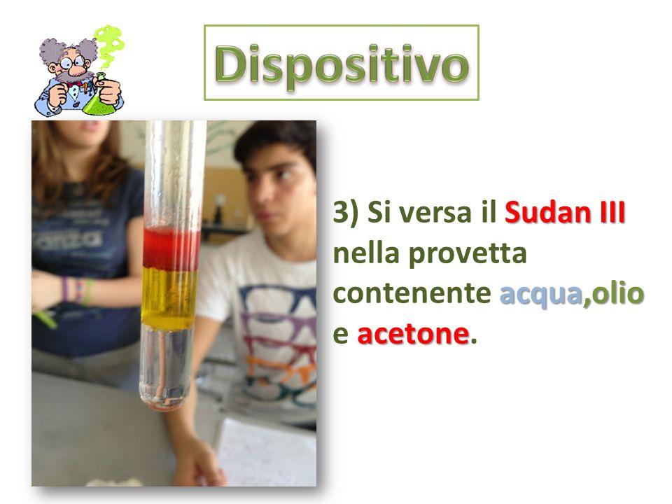 Sudan III acqua,olio acetone 3) Si versa il Sudan III nella provetta contenente acqua,olio e acetone.