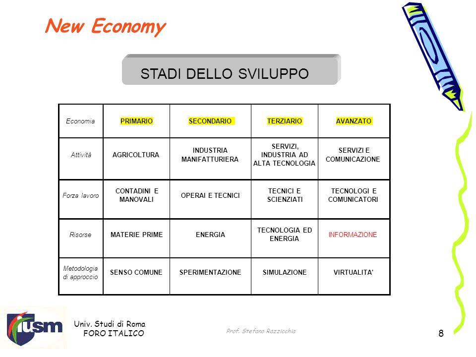 Univ. Studi di Roma FORO ITALICO Prof. Stefano Razzicchia 8 New Economy Economia PRIMARIOSECONDARIOTERZIARIOAVANZATO Attività AGRICOLTURA INDUSTRIA MA