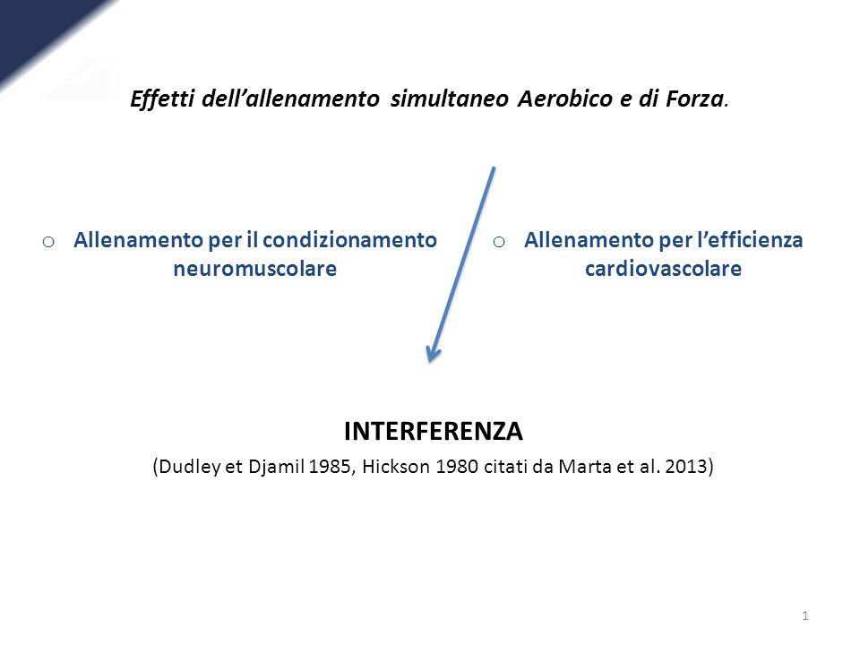 Effetti dellallenamento simultaneo Aerobico e di Forza. 1 INTERFERENZA (Dudley et Djamil 1985, Hickson 1980 citati da Marta et al. 2013) o Allenamento