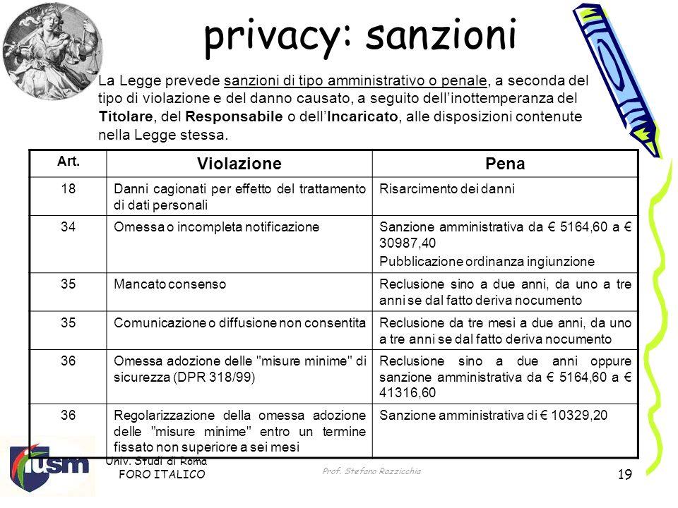 Univ. Studi di Roma FORO ITALICO Prof. Stefano Razzicchia 19 privacy: sanzioni Art. ViolazionePena 18Danni cagionati per effetto del trattamento di da