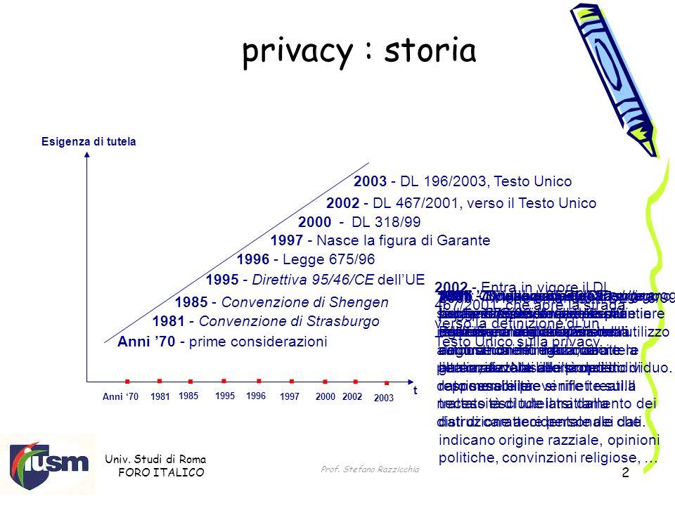 Univ. Studi di Roma FORO ITALICO Prof. Stefano Razzicchia 2 privacy : storia Esigenza di tutela t. Anni 70. 1981. 1985. 1995. 1996. 1997. 2000. 2002 A