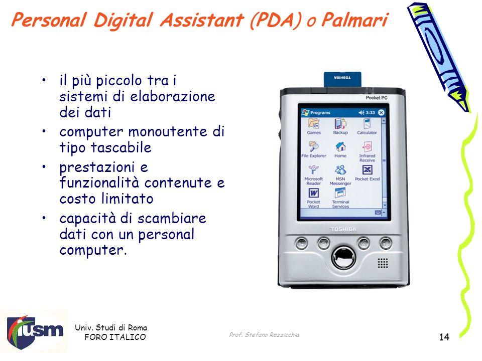 Univ. Studi di Roma FORO ITALICO Prof. Stefano Razzicchia 14 Personal Digital Assistant (PDA) o Palmari il più piccolo tra i sistemi di elaborazione d