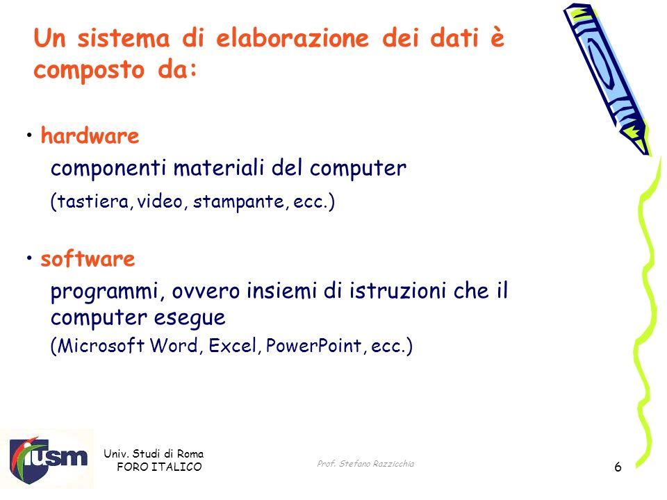 Univ. Studi di Roma FORO ITALICO Prof. Stefano Razzicchia 6 hardware componenti materiali del computer (tastiera, video, stampante, ecc.) software pro
