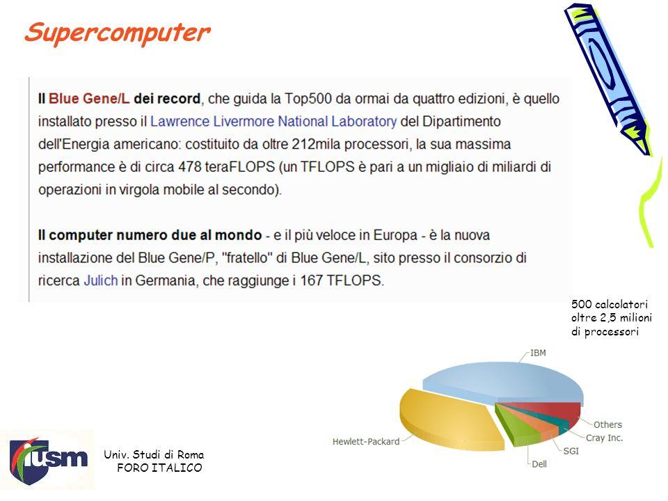 Univ. Studi di Roma FORO ITALICO Prof. Stefano Razzicchia 9 Supercomputer 500 calcolatori oltre 2,5 milioni di processori