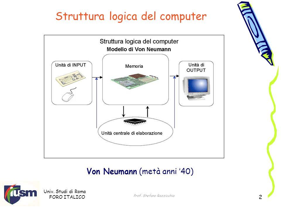 Univ. Studi di Roma FORO ITALICO Prof. Stefano Razzicchia 2 Struttura logica del computer Von Neumann (metà anni 40)