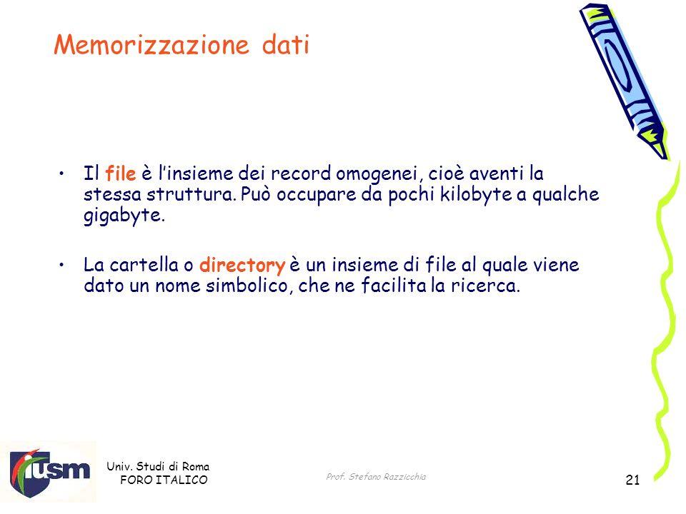 Univ. Studi di Roma FORO ITALICO Prof. Stefano Razzicchia 21 Il file è linsieme dei record omogenei, cioè aventi la stessa struttura. Può occupare da