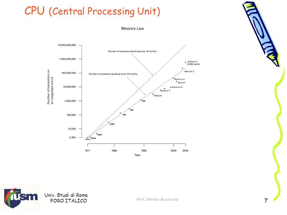 Univ. Studi di Roma FORO ITALICO Prof. Stefano Razzicchia 7 CPU (Central Processing Unit)