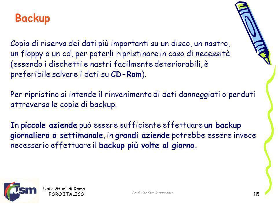 Univ. Studi di Roma FORO ITALICO Prof. Stefano Razzicchia 15 Copia di riserva dei dati più importanti su un disco, un nastro, un floppy o un cd, per p
