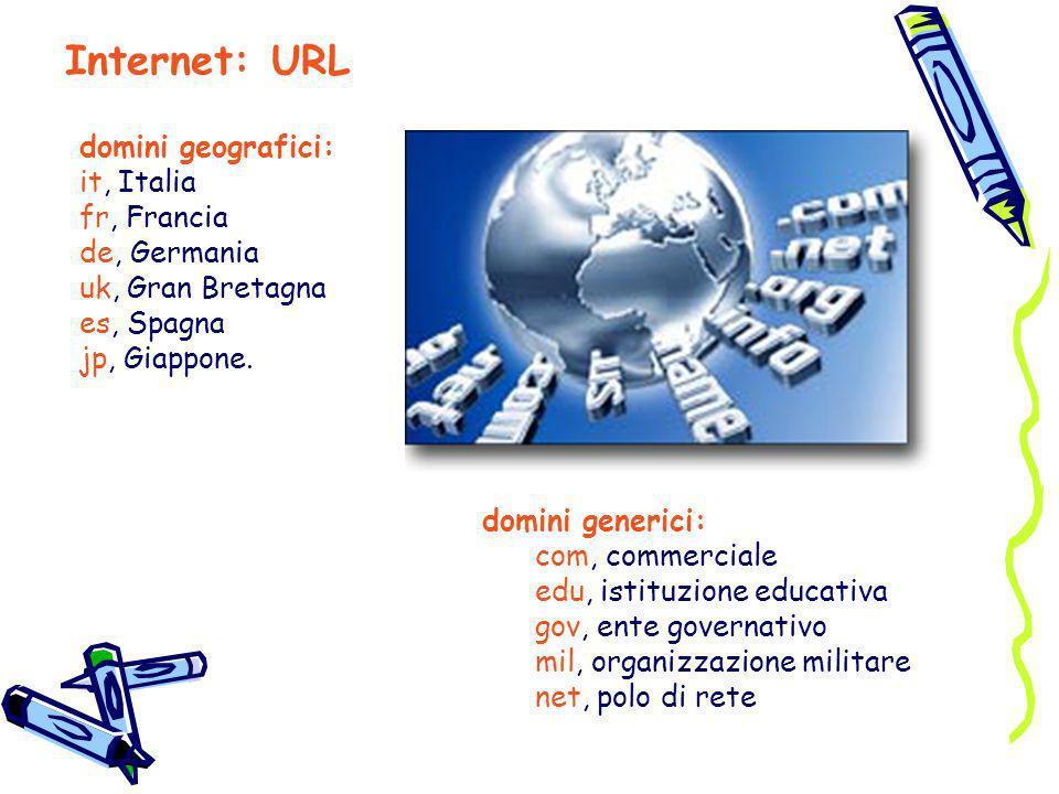 domini geografici: it, Italia fr, Francia de, Germania uk, Gran Bretagna es, Spagna jp, Giappone. Internet: URL domini generici: com, commerciale edu,