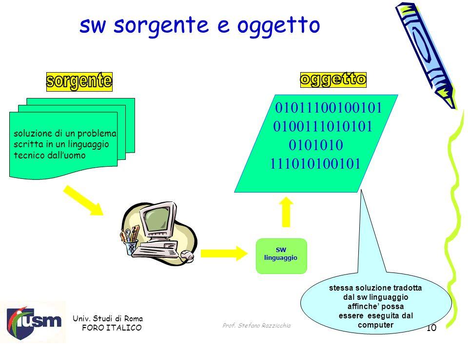 Univ. Studi di Roma FORO ITALICO Prof. Stefano Razzicchia 10 sw sorgenteeoggetto Prof. S.Razzicchia SW linguaggio 01011100100101 0100111010101 0101010