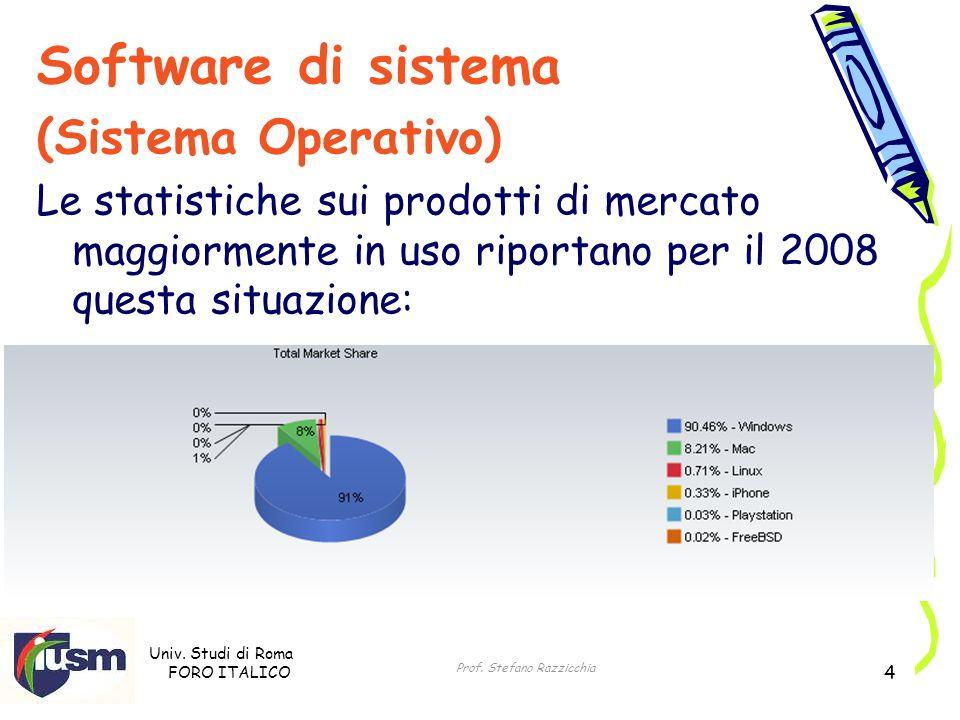 Univ. Studi di Roma FORO ITALICO Prof. Stefano Razzicchia 4 Software di sistema (Sistema Operativo) Le statistiche sui prodotti di mercato maggiorment