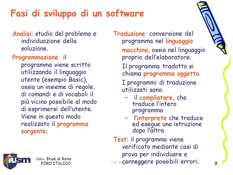 Univ. Studi di Roma FORO ITALICO Prof. Stefano Razzicchia 9 Analisi: studio del problema e individuazione della soluzione. Programmazione: il programm