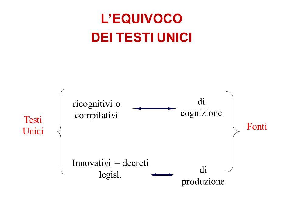 LEQUIVOCO DEI TESTI UNICI Testi Unici ricognitivi o compilativi Innovativi = decreti legisl. Fonti di cognizione di produzione