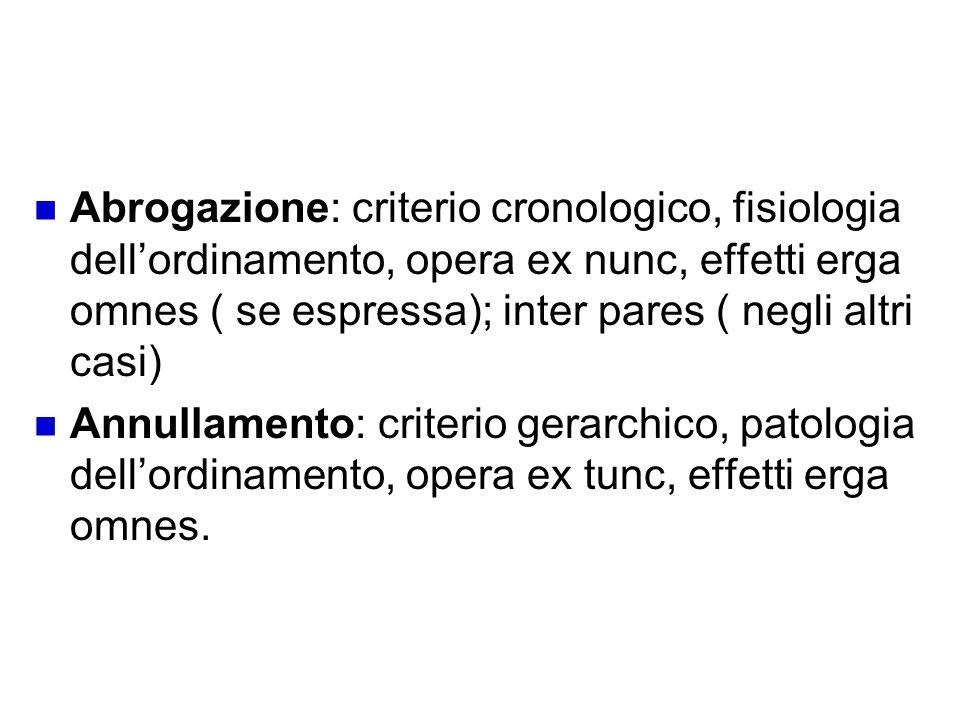 In sintesi… Abrogazione: criterio cronologico, fisiologia dellordinamento, opera ex nunc, effetti erga omnes ( se espressa); inter pares ( negli altri
