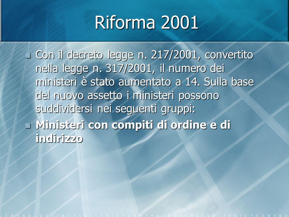 Riforma 2001 Con il decreto legge n. 217/2001, convertito nella legge n.