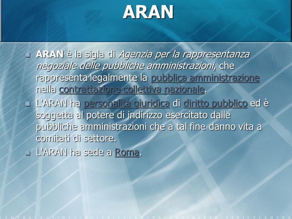 ARAN ARAN è la sigla di Agenzia per la rappresentanza negoziale delle pubbliche amministrazioni, che rappresenta legalmente la pubblica amministrazione nella contrattazione collettiva nazionale.
