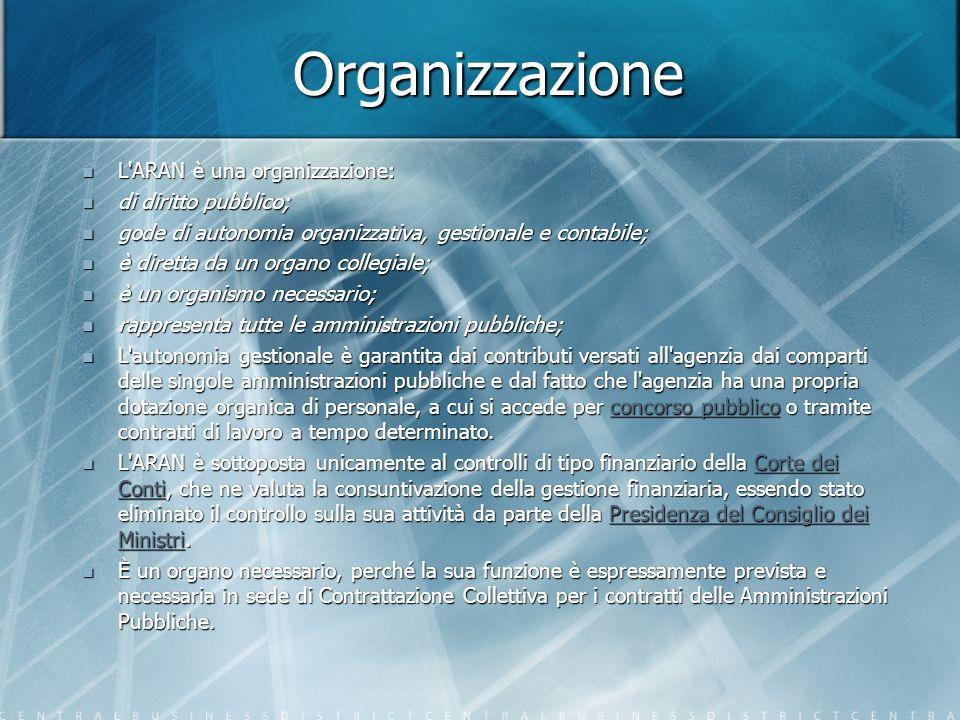 Organizzazione L ARAN è una organizzazione: L ARAN è una organizzazione: di diritto pubblico; di diritto pubblico; gode di autonomia organizzativa, gestionale e contabile; gode di autonomia organizzativa, gestionale e contabile; è diretta da un organo collegiale; è diretta da un organo collegiale; è un organismo necessario; è un organismo necessario; rappresenta tutte le amministrazioni pubbliche; rappresenta tutte le amministrazioni pubbliche; L autonomia gestionale è garantita dai contributi versati all agenzia dai comparti delle singole amministrazioni pubbliche e dal fatto che l agenzia ha una propria dotazione organica di personale, a cui si accede per concorso pubblico o tramite contratti di lavoro a tempo determinato.