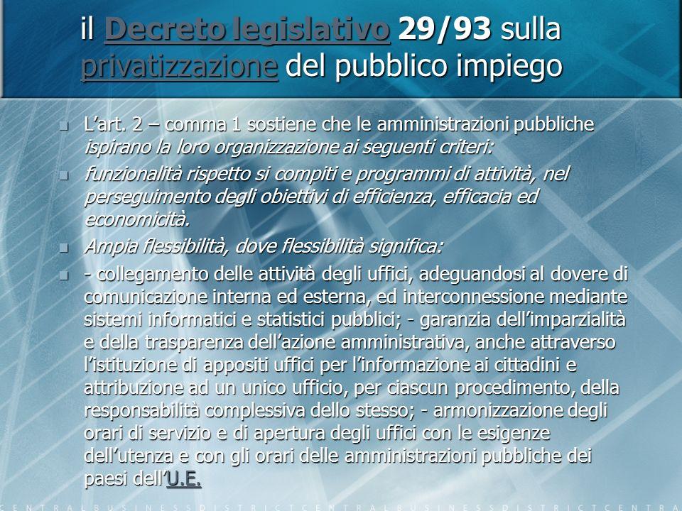 il Decreto legislativo 29/93 sulla privatizzazione del pubblico impiego Decreto legislativo privatizzazioneDecreto legislativo privatizzazione Lart.