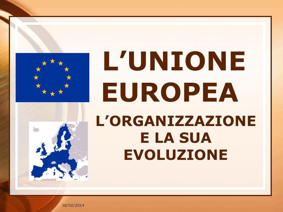 18/02/2014 Definizione: LUnione Europea L Unione europea (UE) è un organizzazione di tipo sovranazionale e intergovernativo, che dal 1° gennaio 2007 comprende 27 paesi membri indipendenti e democratici.