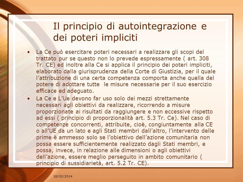 Il principio di autointegrazione e dei poteri impliciti La Ce può esercitare poteri necessari a realizzare gli scopi del trattato pur se questo non lo