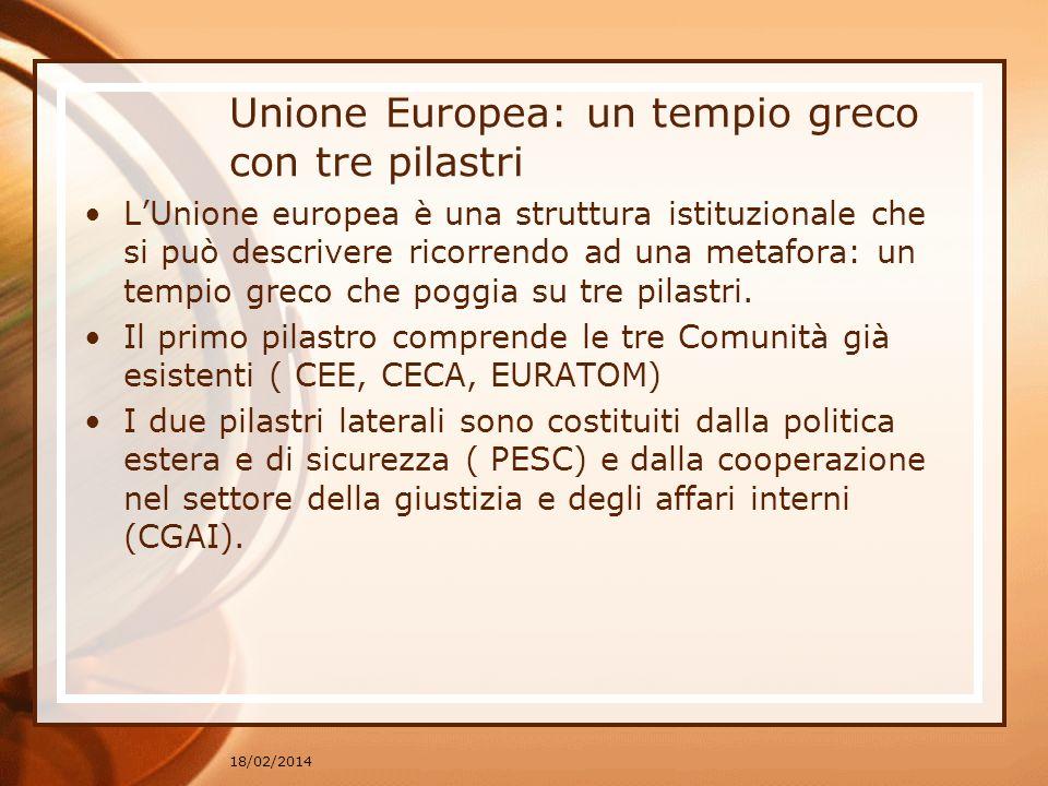 Unione Europea: un tempio greco con tre pilastri LUnione europea è una struttura istituzionale che si può descrivere ricorrendo ad una metafora: un te