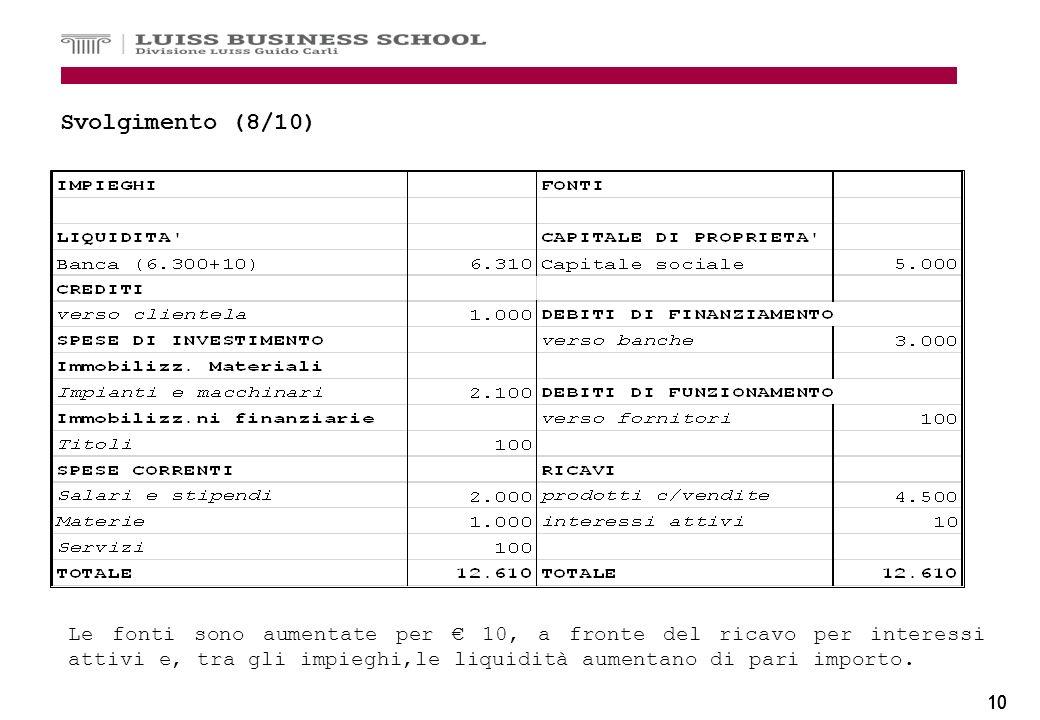 10 Svolgimento (8/10) Le fonti sono aumentate per 10, a fronte del ricavo per interessi attivi e, tra gli impieghi,le liquidità aumentano di pari impo