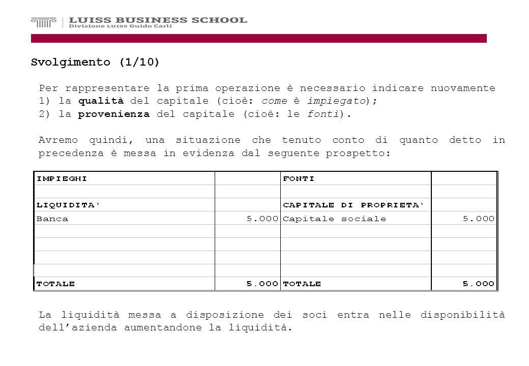 Per rappresentare la prima operazione è necessario indicare nuovamente 1) la qualità del capitale (cioè: come è impiegato); 2) la provenienza del capi