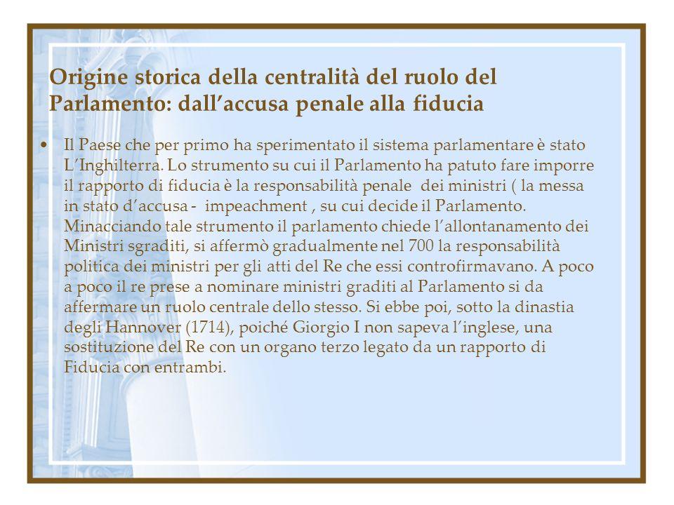 Origine storica della centralità del ruolo del Parlamento: dallaccusa penale alla fiducia Il Paese che per primo ha sperimentato il sistema parlamenta