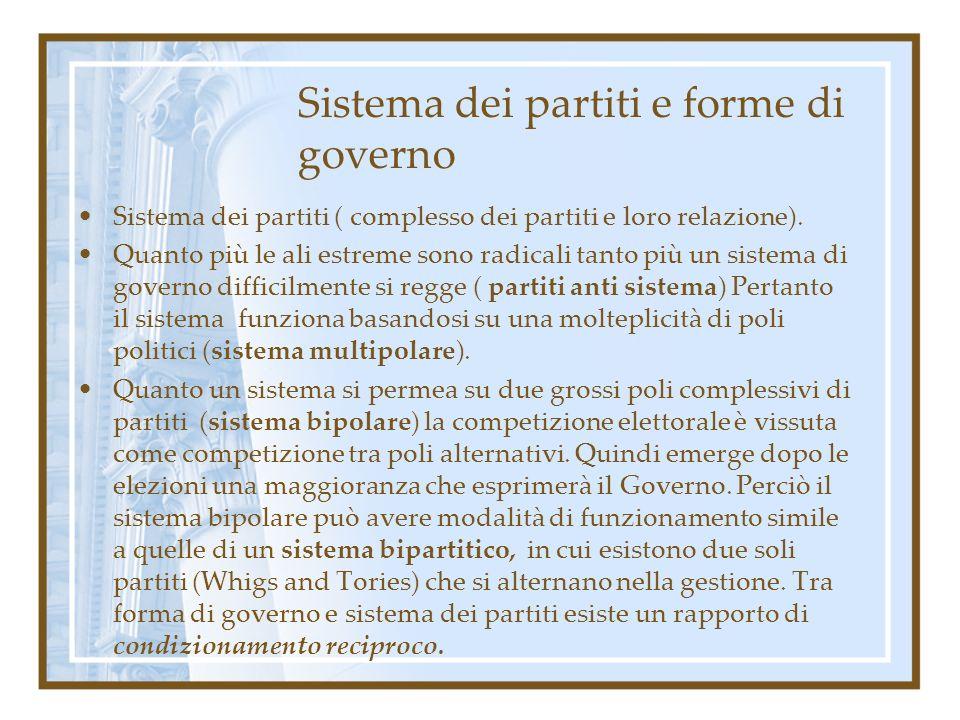 Sistema dei partiti e forme di governo Sistema dei partiti ( complesso dei partiti e loro relazione). Quanto più le ali estreme sono radicali tanto pi